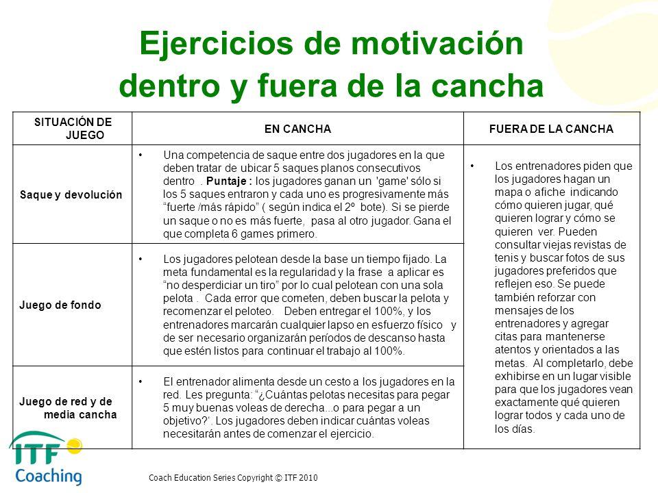Ejercicios de motivación dentro y fuera de la cancha
