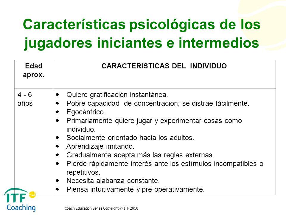 Características psicológicas de los jugadores iniciantes e intermedios