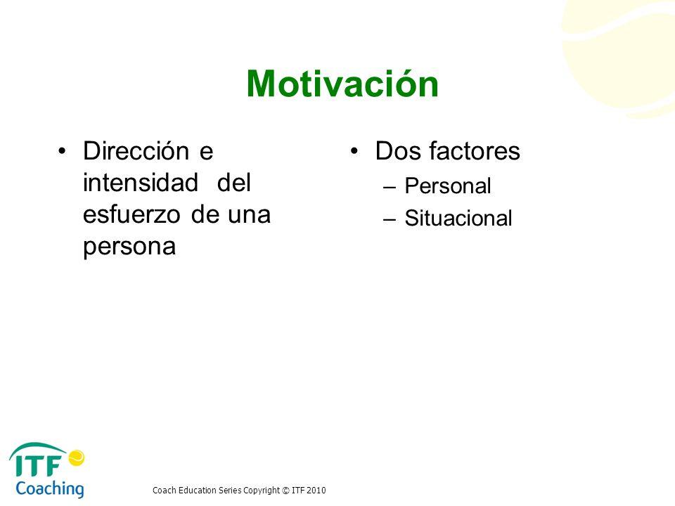 Motivación Dirección e intensidad del esfuerzo de una persona