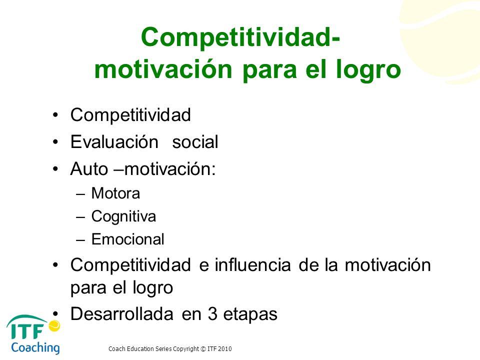 Competitividad- motivación para el logro