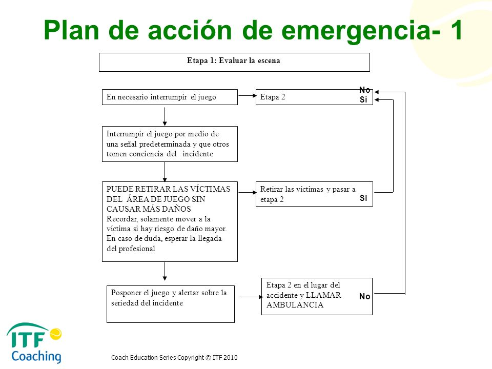 Plan de acción de emergencia- 1