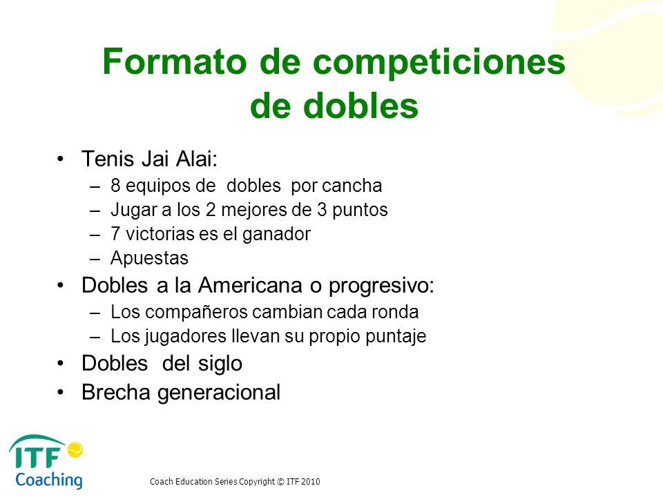 Formato de competiciones de dobles