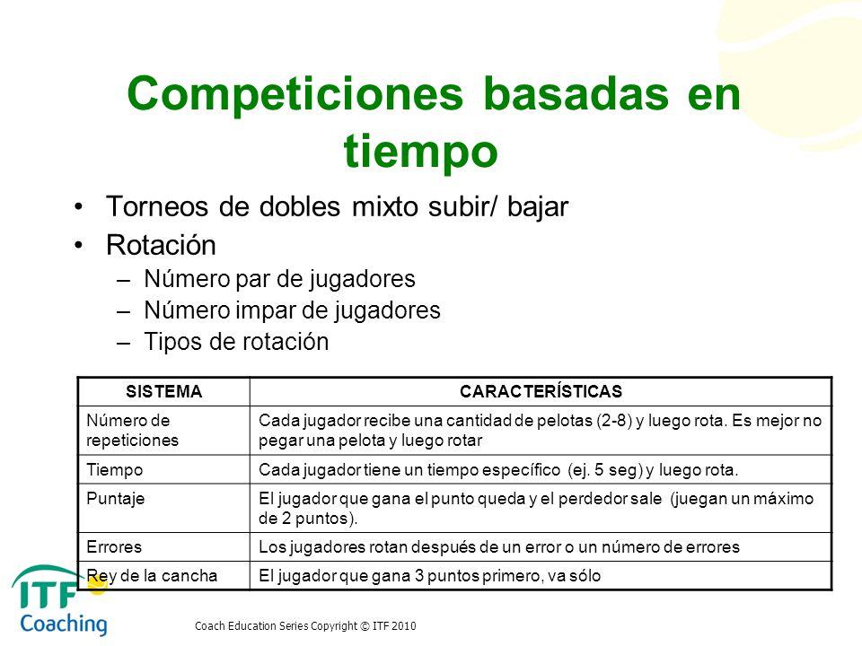 Competiciones basadas en tiempo