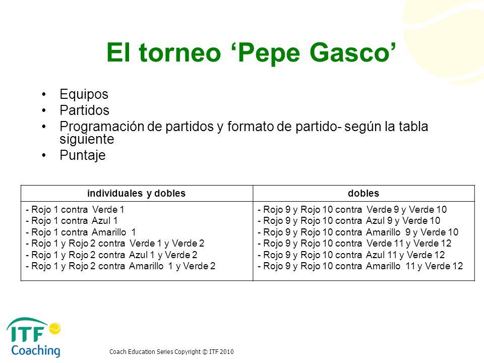 El torneo 'Pepe Gasco' Equipos Partidos