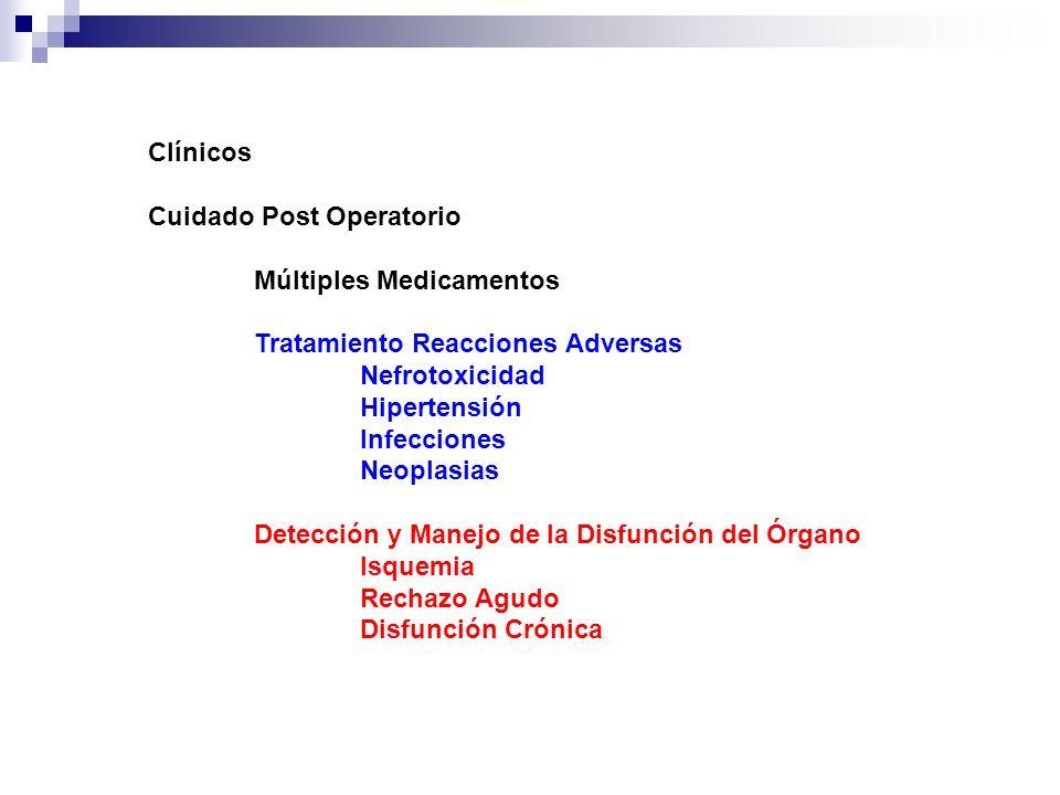 Clínicos Cuidado Post Operatorio. Múltiples Medicamentos. Tratamiento Reacciones Adversas. Nefrotoxicidad.