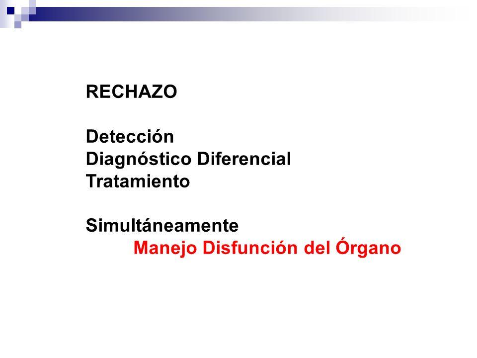 RECHAZO Detección Diagnóstico Diferencial Tratamiento Simultáneamente Manejo Disfunción del Órgano