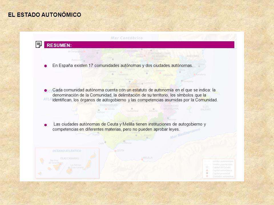 EL ESTADO AUTONÓMICO RESUMEN: