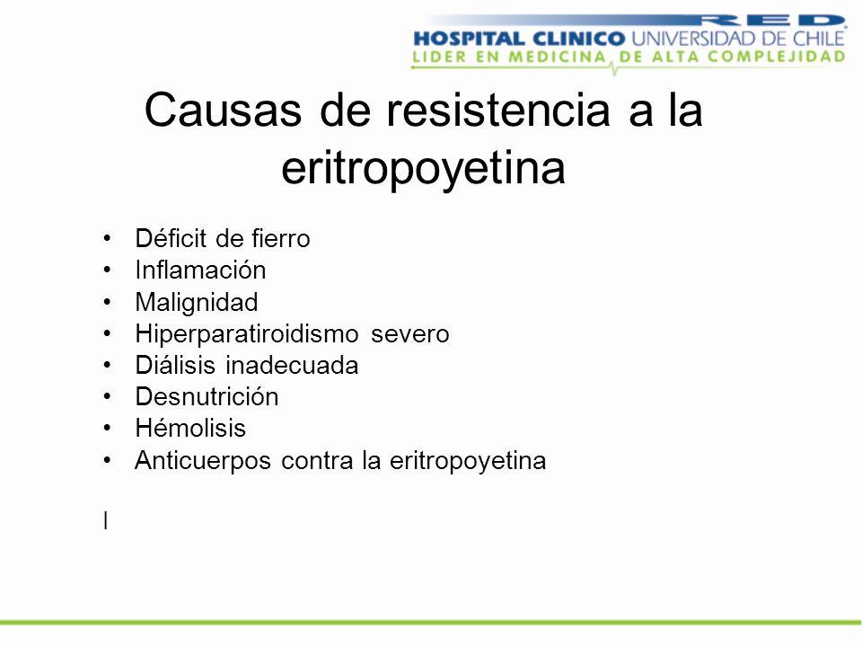 Causas de resistencia a la eritropoyetina