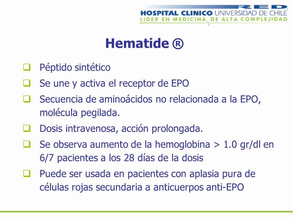 Hematide ® Péptido sintético Se une y activa el receptor de EPO
