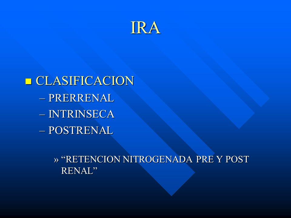 IRA CLASIFICACION PRERRENAL INTRINSECA POSTRENAL