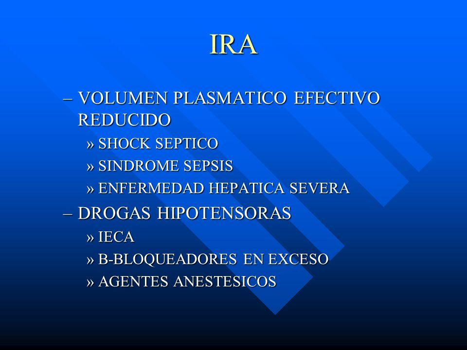 IRA VOLUMEN PLASMATICO EFECTIVO REDUCIDO DROGAS HIPOTENSORAS
