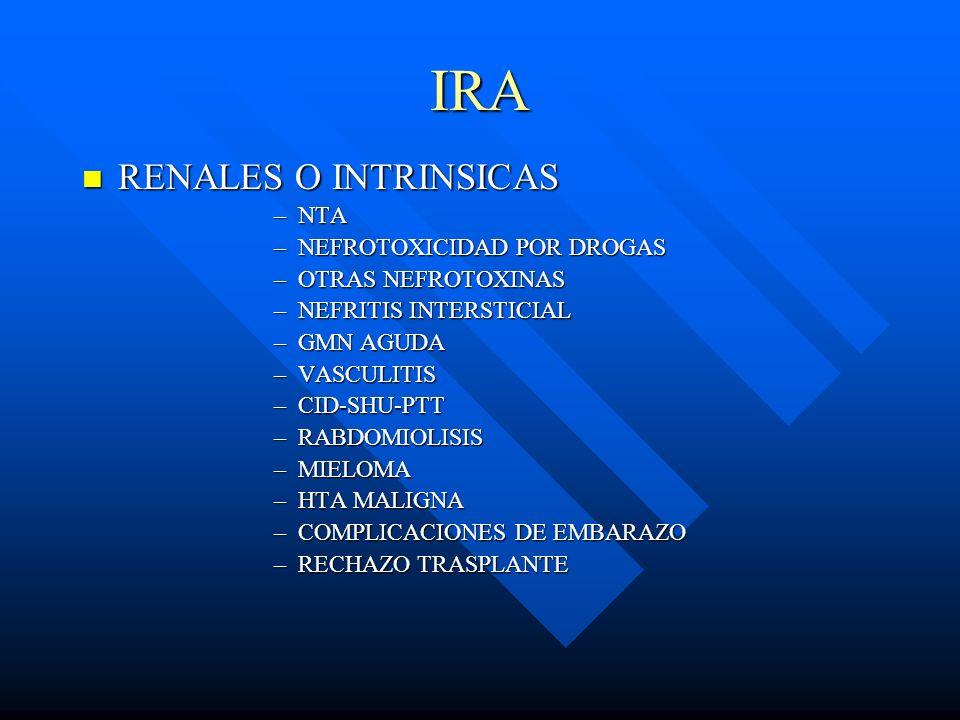 IRA RENALES O INTRINSICAS NTA NEFROTOXICIDAD POR DROGAS