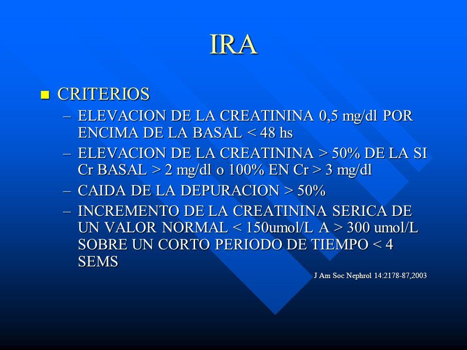 IRA CRITERIOS. ELEVACION DE LA CREATININA 0,5 mg/dl POR ENCIMA DE LA BASAL < 48 hs.