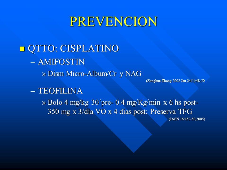PREVENCION QTTO: CISPLATINO AMIFOSTIN TEOFILINA