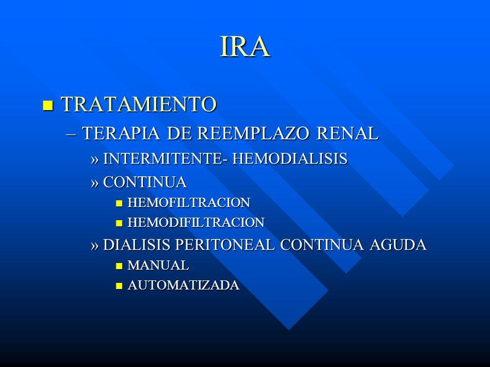 IRA TRATAMIENTO TERAPIA DE REEMPLAZO RENAL INTERMITENTE- HEMODIALISIS