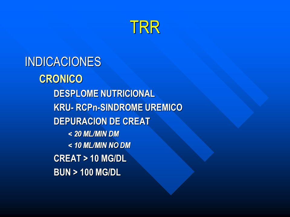 TRR INDICACIONES CRONICO DESPLOME NUTRICIONAL