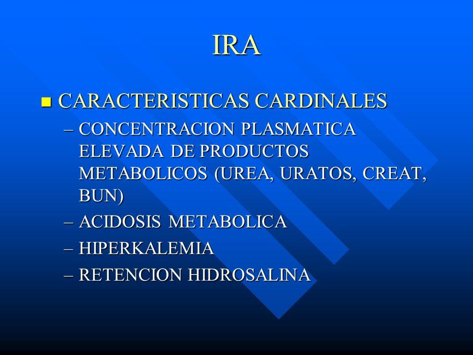 IRA CARACTERISTICAS CARDINALES