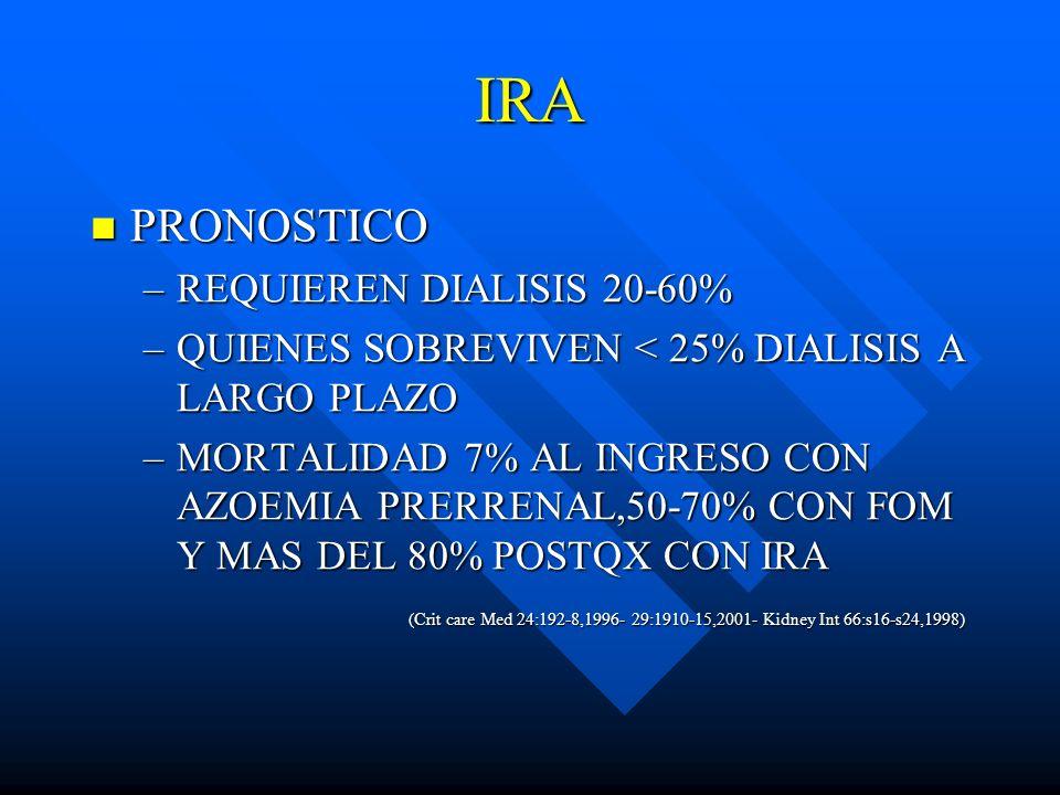 IRA PRONOSTICO REQUIEREN DIALISIS 20-60%