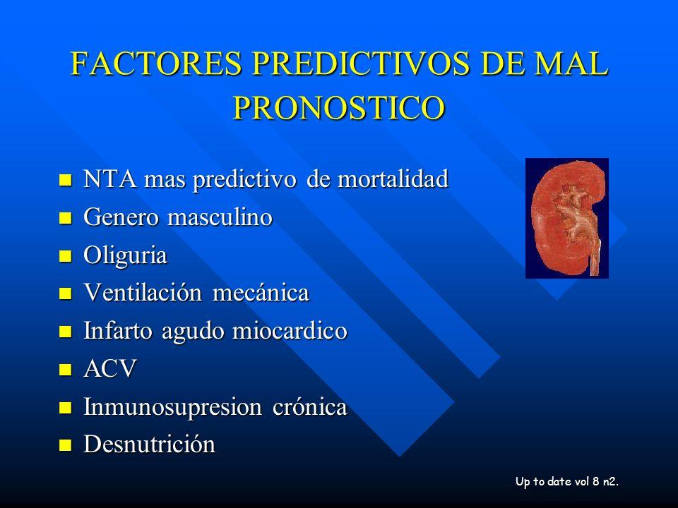 FACTORES PREDICTIVOS DE MAL PRONOSTICO