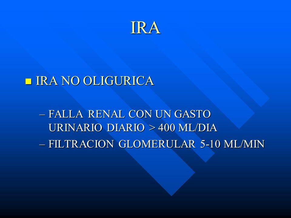 IRAIRA NO OLIGURICA.FALLA RENAL CON UN GASTO URINARIO DIARIO > 400 ML/DIA.