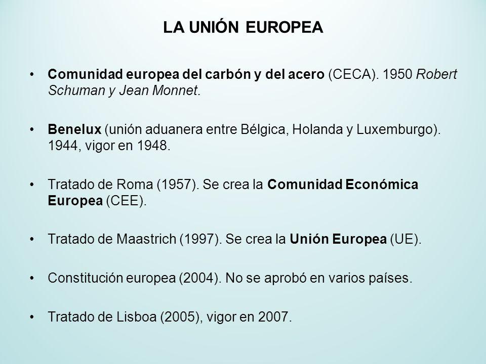 LA UNIÓN EUROPEAComunidad europea del carbón y del acero (CECA). 1950 Robert Schuman y Jean Monnet.