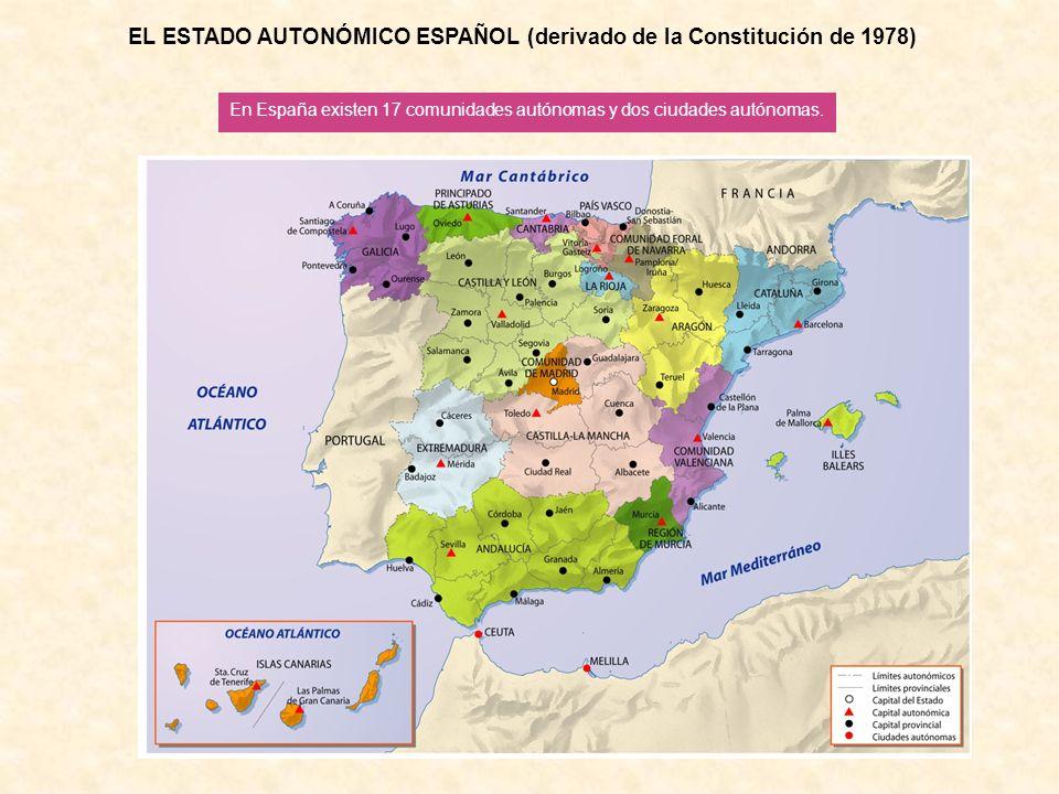 EL ESTADO AUTONÓMICO ESPAÑOL (derivado de la Constitución de 1978)