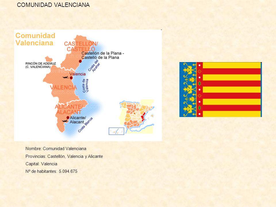 COMUNIDAD VALENCIANA Nombre: Comunidad Valenciana