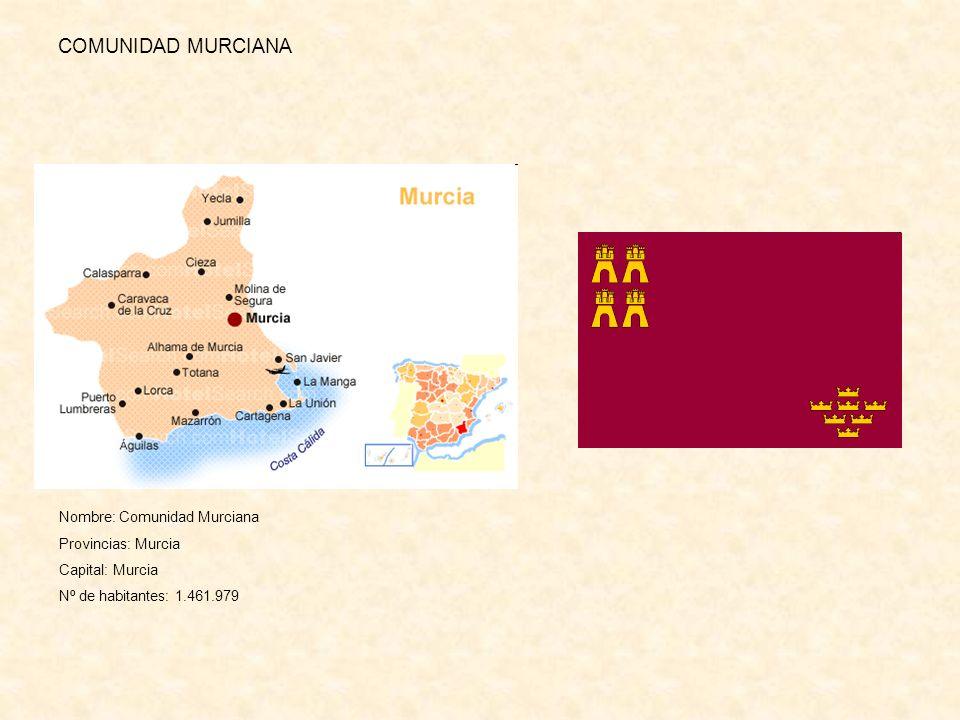 COMUNIDAD MURCIANA Nombre: Comunidad Murciana Provincias: Murcia