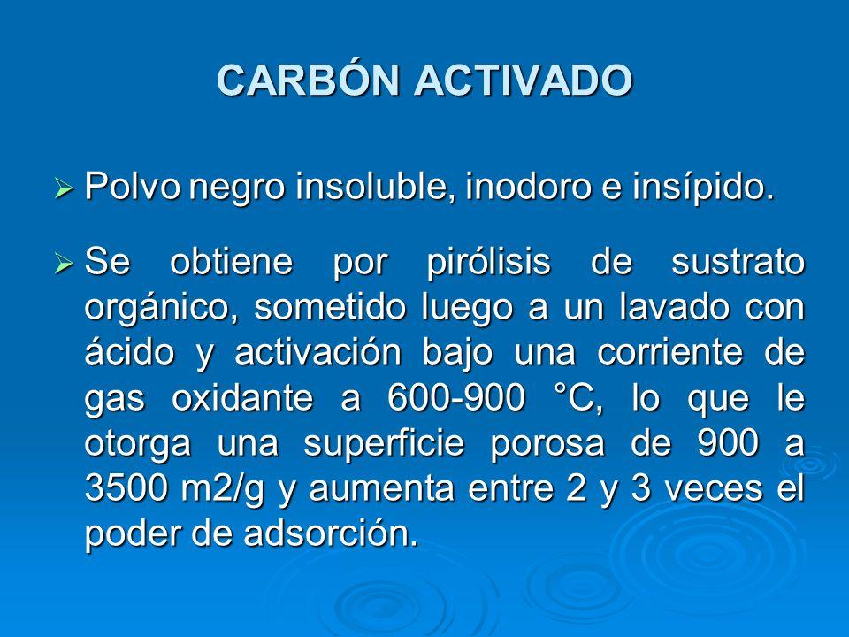 CARBÓN ACTIVADO Polvo negro insoluble, inodoro e insípido.