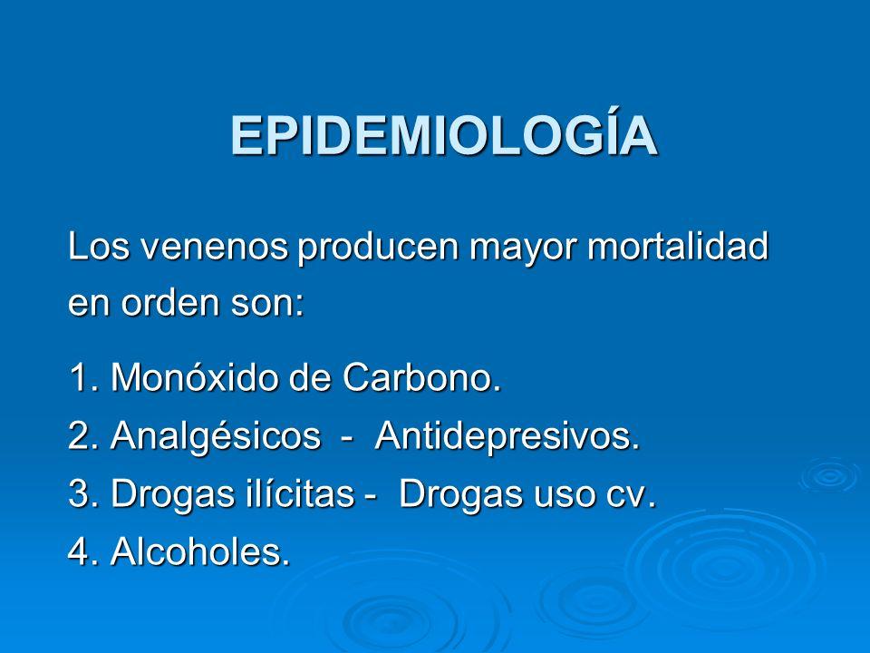 EPIDEMIOLOGÍA Los venenos producen mayor mortalidad en orden son: