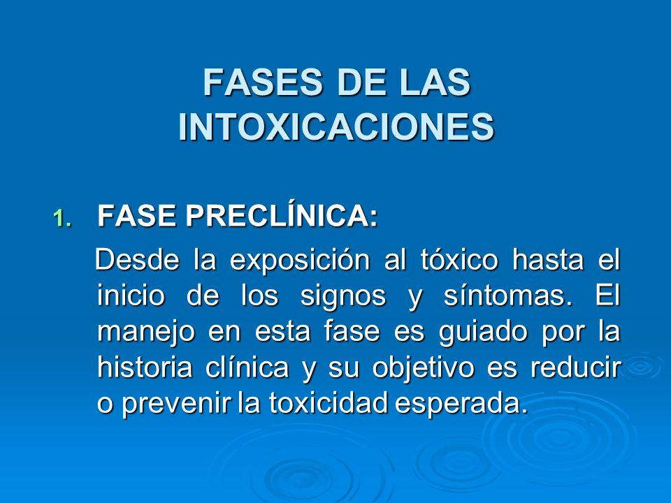 FASES DE LAS INTOXICACIONES