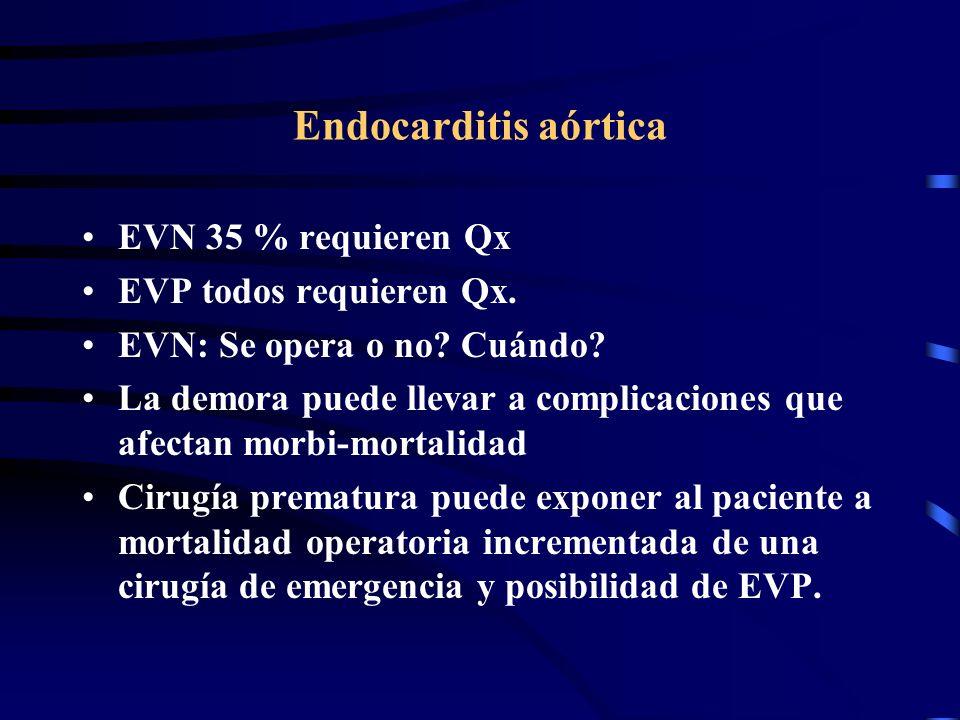 Endocarditis aórtica EVN 35 % requieren Qx EVP todos requieren Qx.