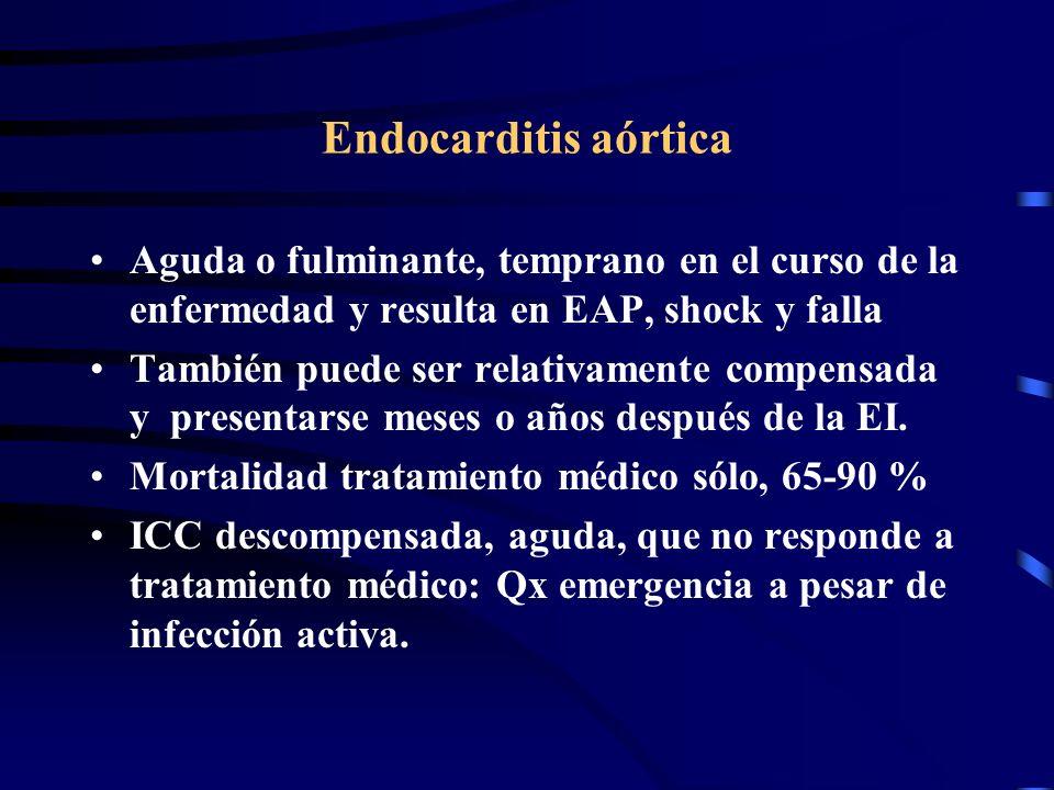 Endocarditis aórtica Aguda o fulminante, temprano en el curso de la enfermedad y resulta en EAP, shock y falla.