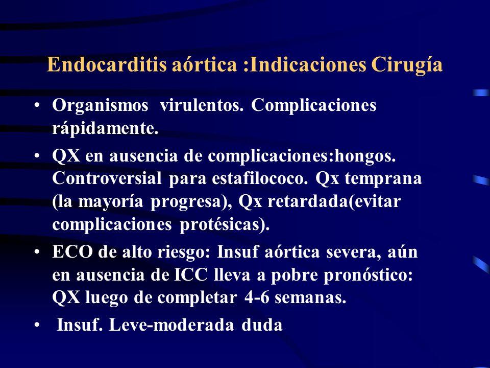 Endocarditis aórtica :Indicaciones Cirugía