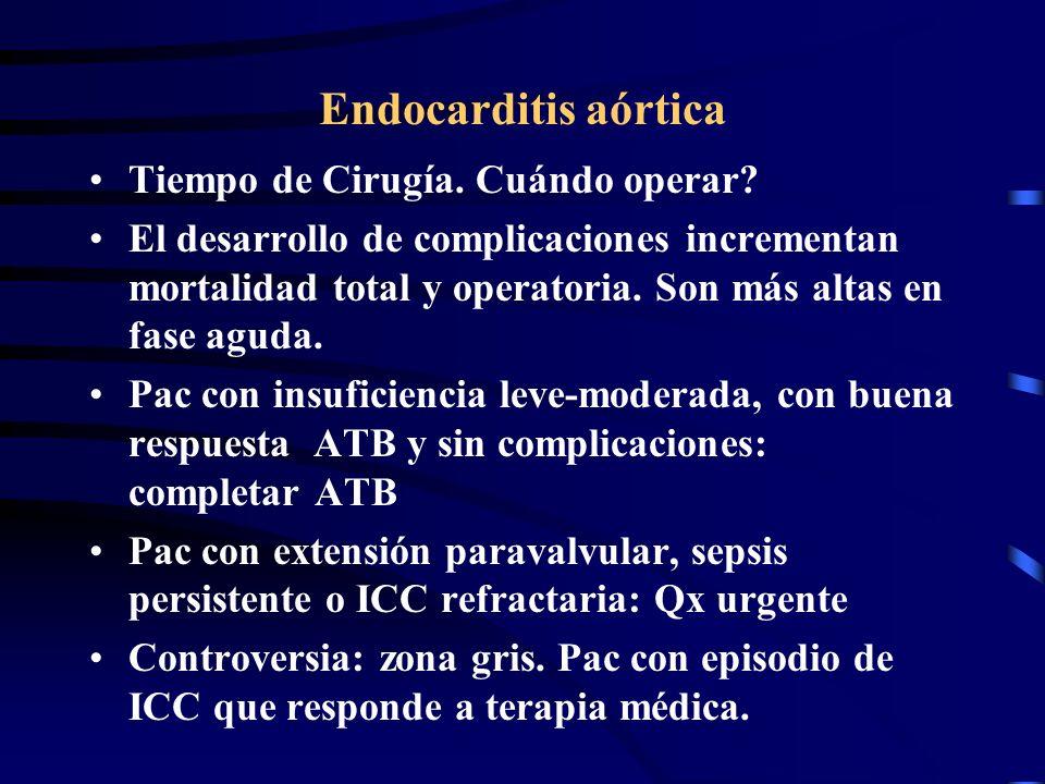 Endocarditis aórtica Tiempo de Cirugía. Cuándo operar