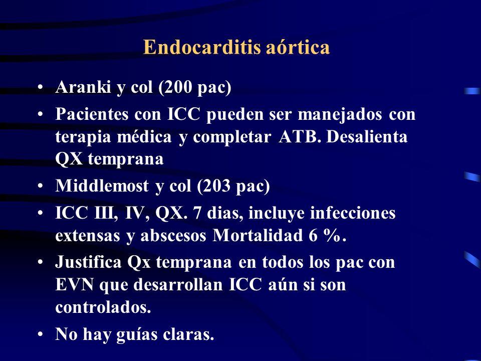 Endocarditis aórtica Aranki y col (200 pac)