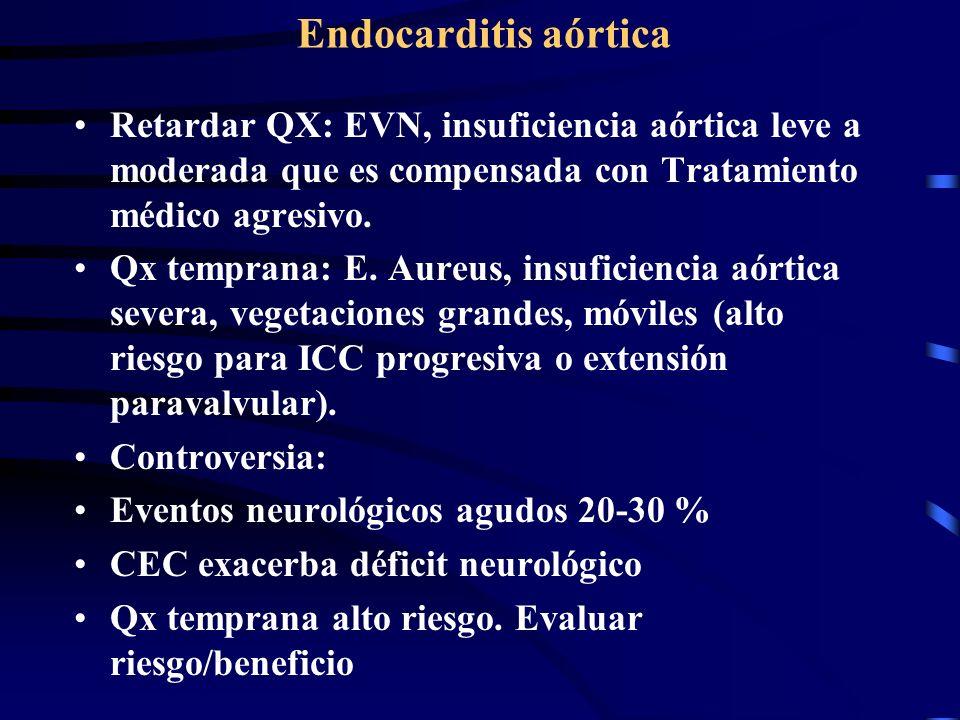 Endocarditis aórtica Retardar QX: EVN, insuficiencia aórtica leve a moderada que es compensada con Tratamiento médico agresivo.
