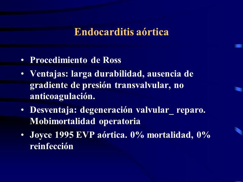 Endocarditis aórtica Procedimiento de Ross