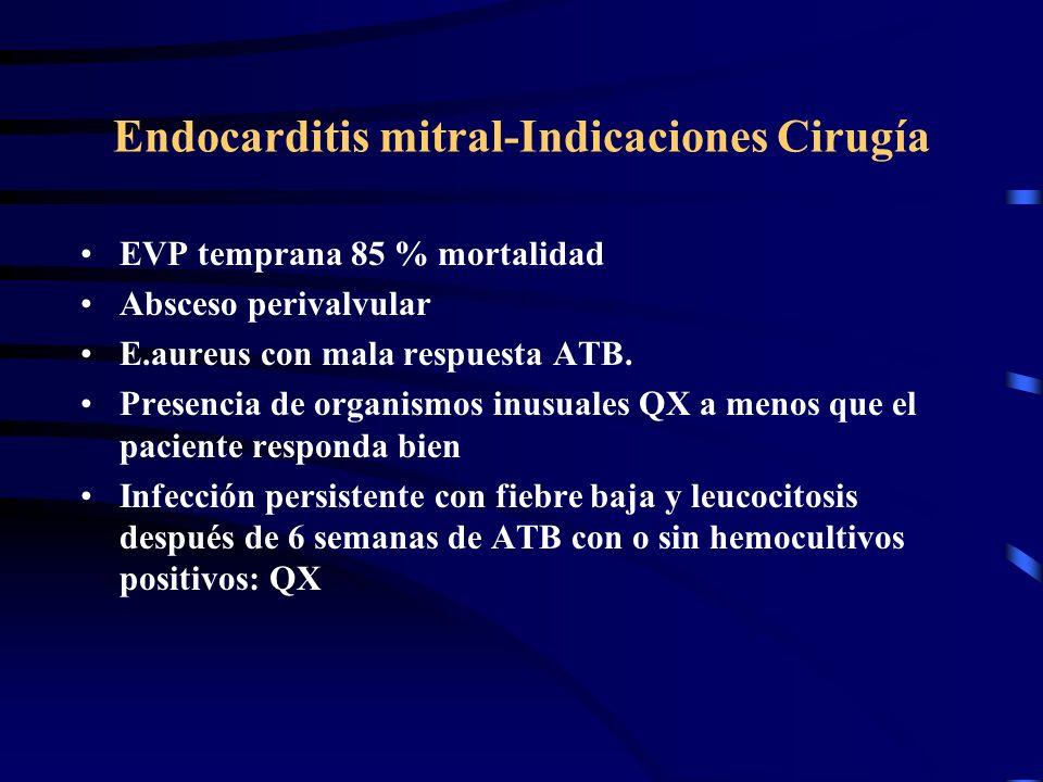 Endocarditis mitral-Indicaciones Cirugía