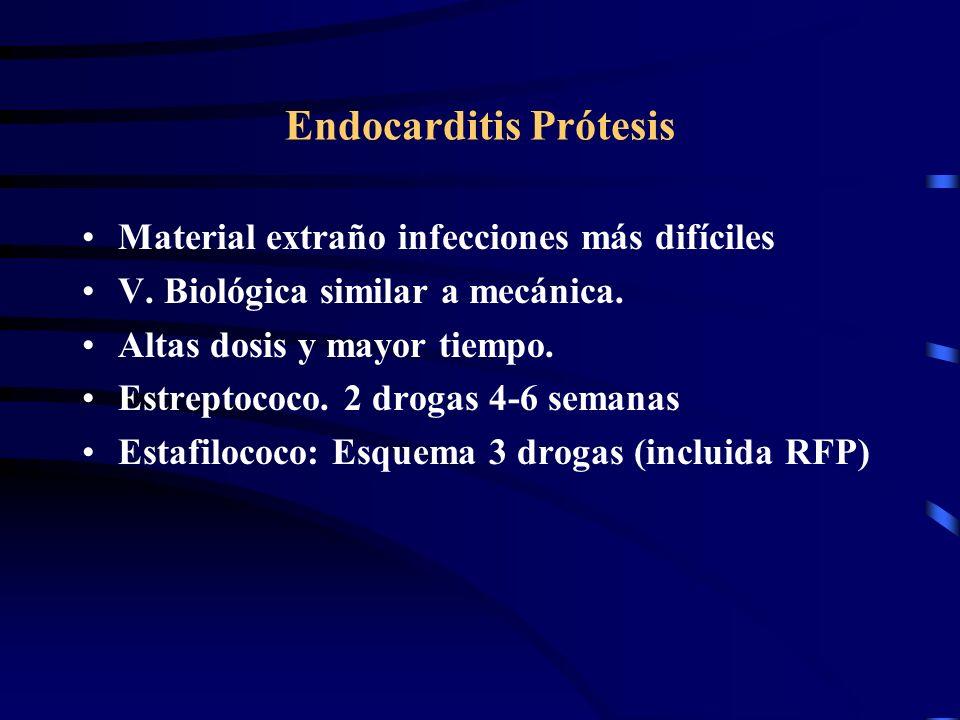 Endocarditis Prótesis