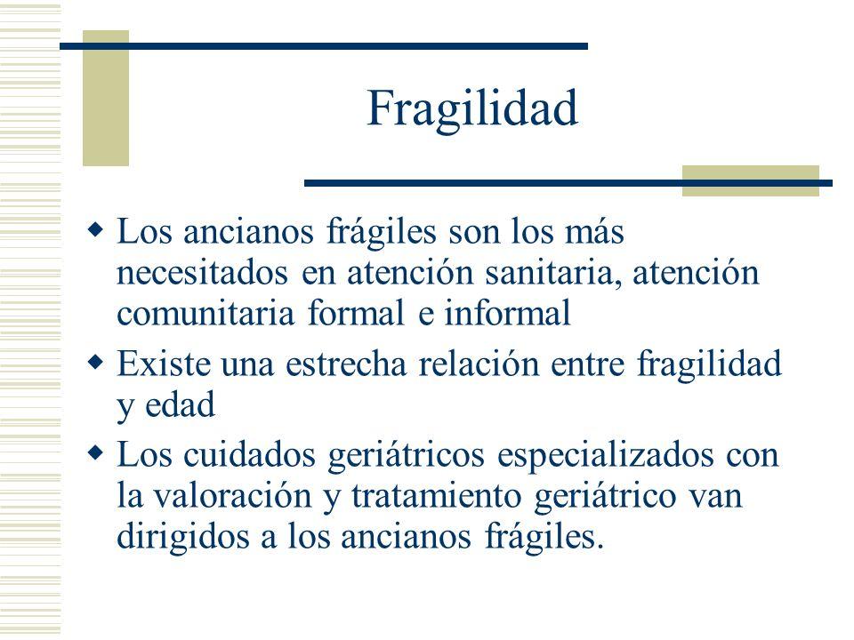 Fragilidad Los ancianos frágiles son los más necesitados en atención sanitaria, atención comunitaria formal e informal.
