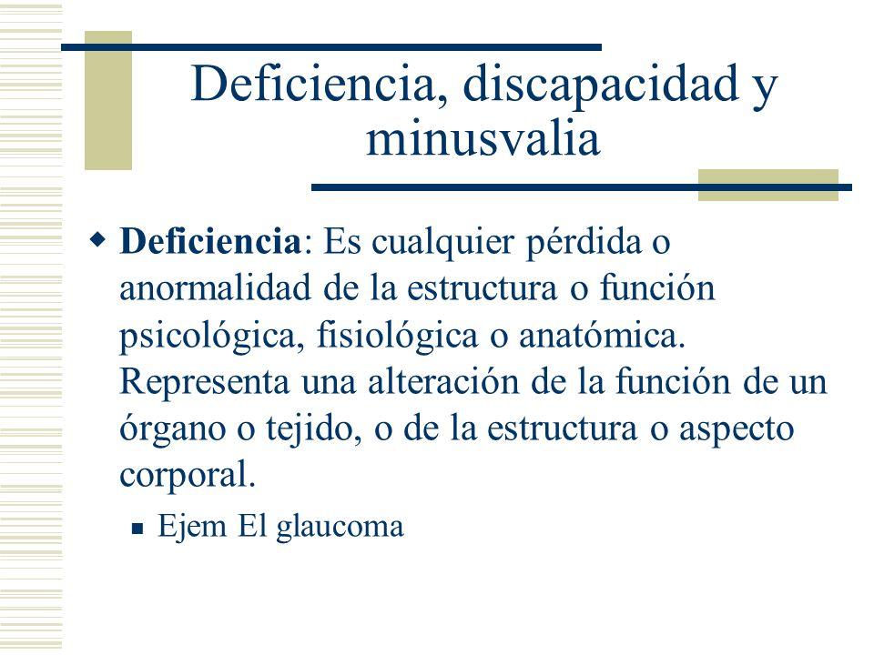 Deficiencia, discapacidad y minusvalia