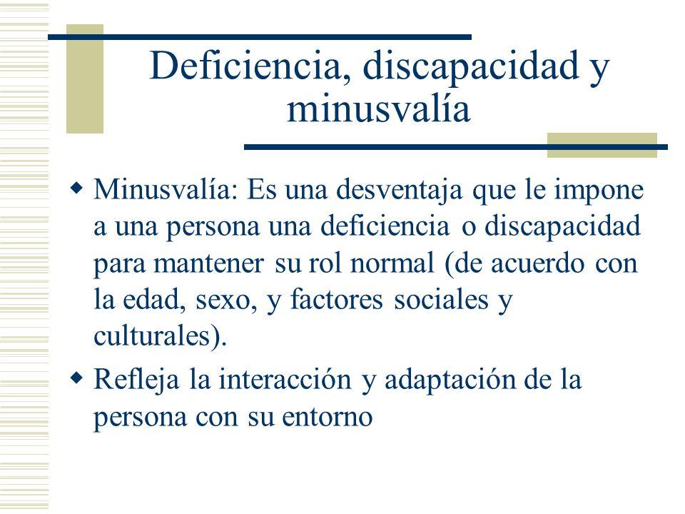 Deficiencia, discapacidad y minusvalía