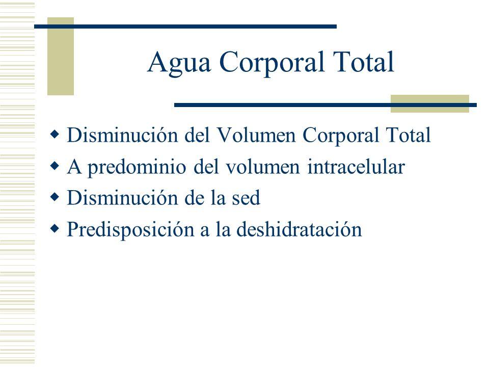 Agua Corporal Total Disminución del Volumen Corporal Total