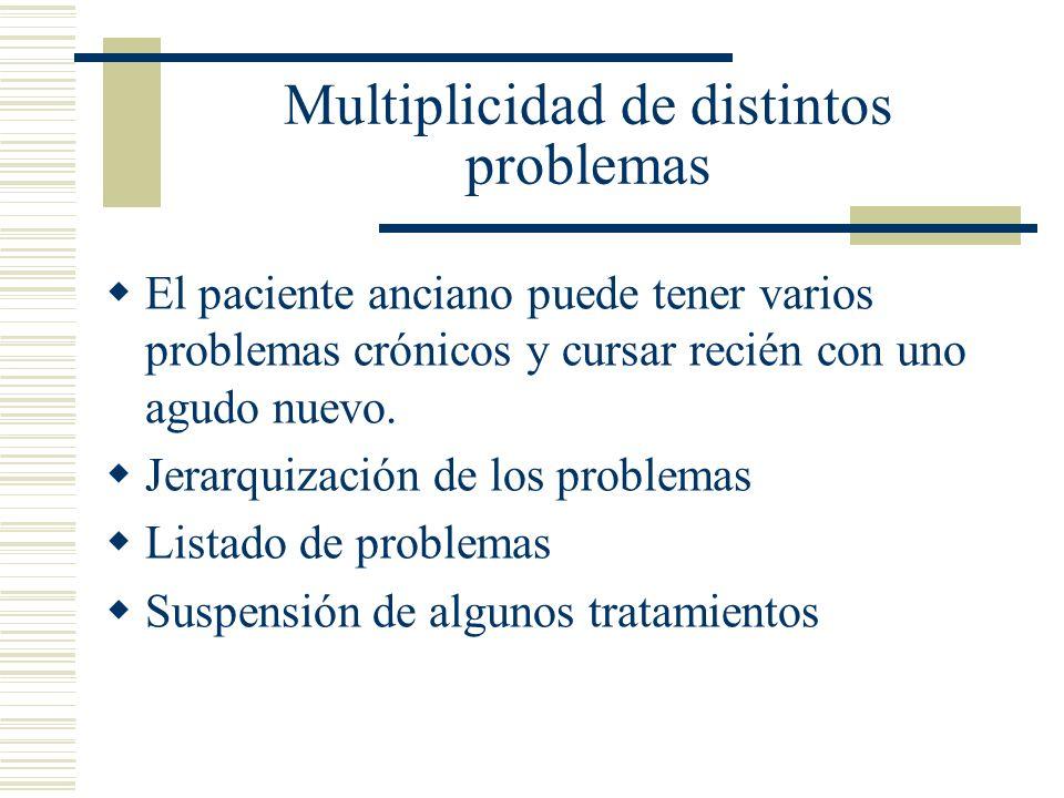 Multiplicidad de distintos problemas