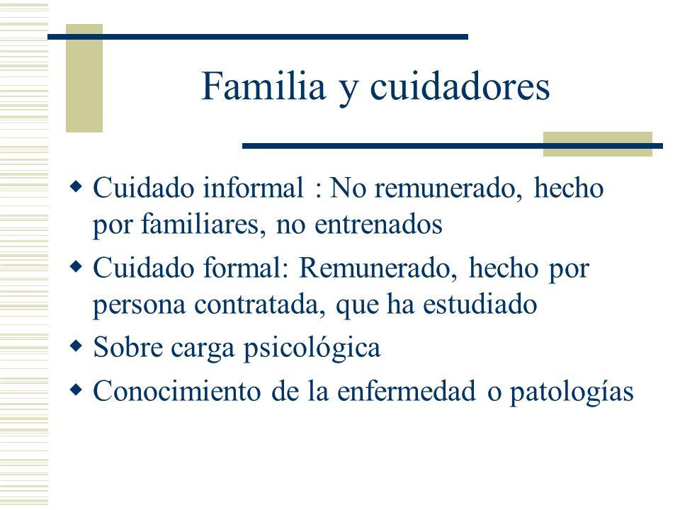 Familia y cuidadores Cuidado informal : No remunerado, hecho por familiares, no entrenados.