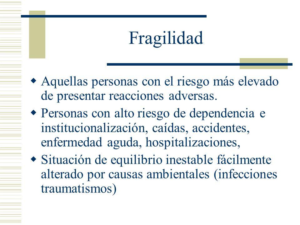Fragilidad Aquellas personas con el riesgo más elevado de presentar reacciones adversas.