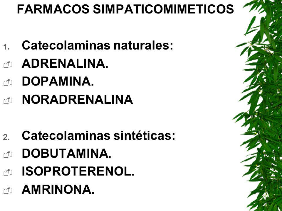FARMACOS SIMPATICOMIMETICOS