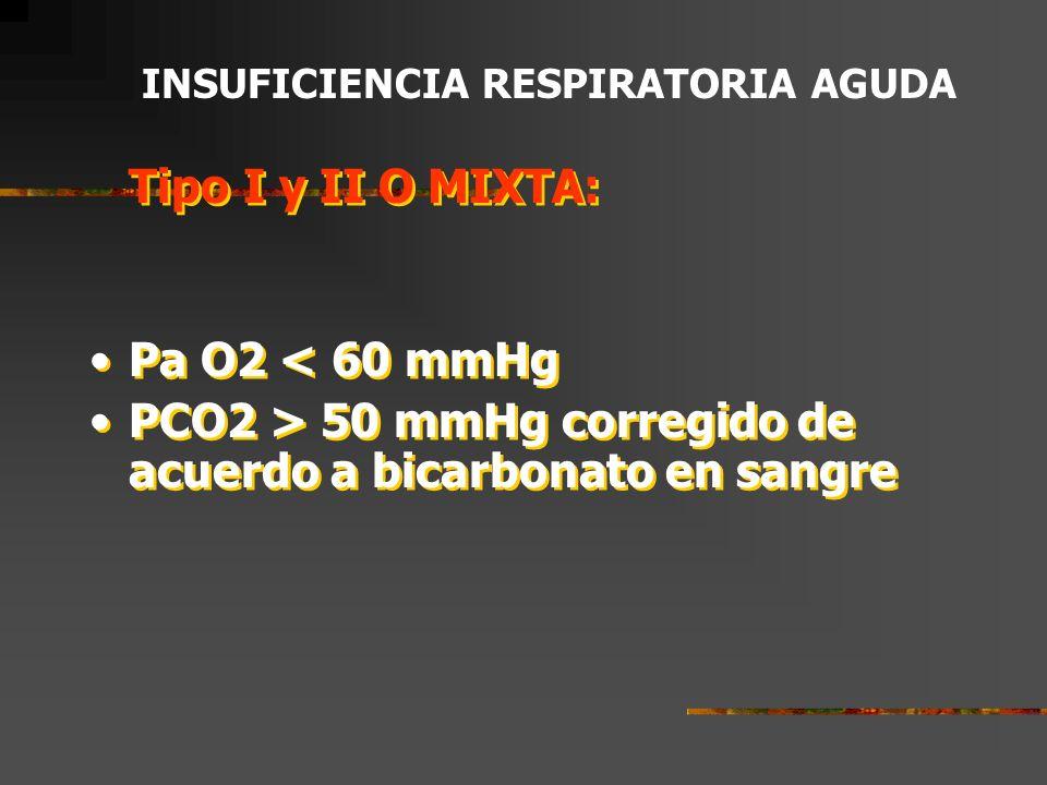 PCO2 > 50 mmHg corregido de acuerdo a bicarbonato en sangre