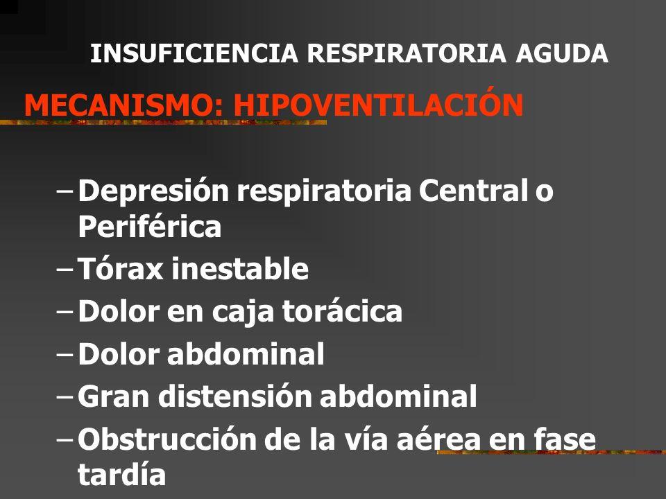 MECANISMO: HIPOVENTILACIÓN Depresión respiratoria Central o Periférica